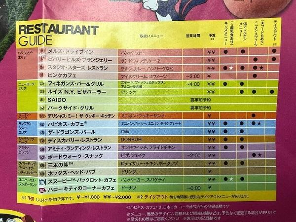 USJカウントダウン レストラン営業
